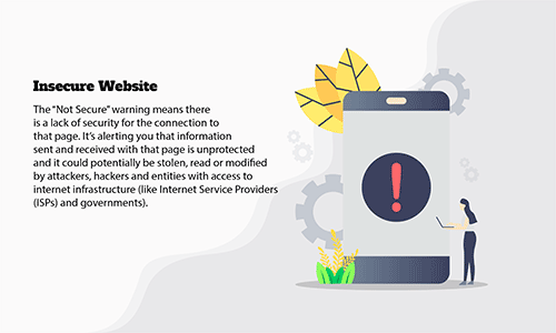 Install an SSL for A Secure Website