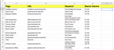 SEO Small Business Tip: Keyword Mapping