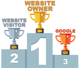 Website Owner Wins, followed by the website visitor, and then Google in last place