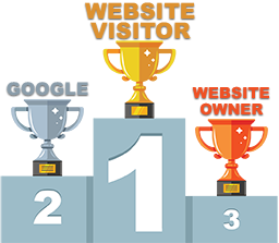 Website visitor wins, followed by Google, with the website owner in last place
